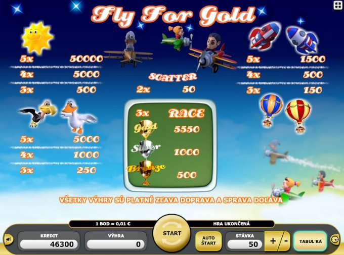 Fly For Gold bonusy