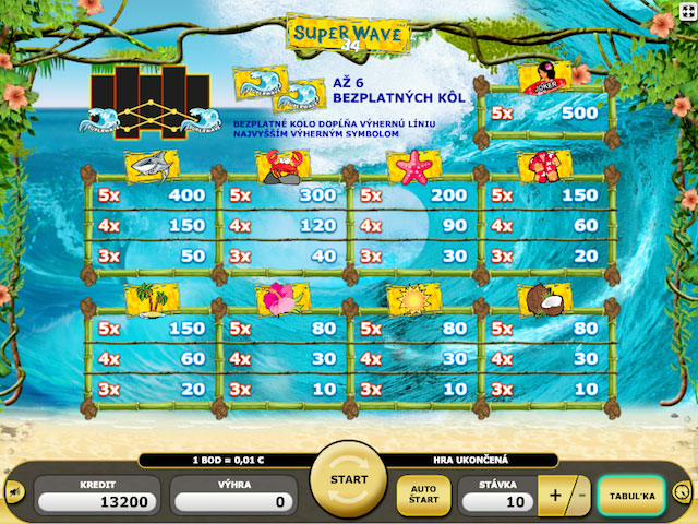 casino hry Super Wave